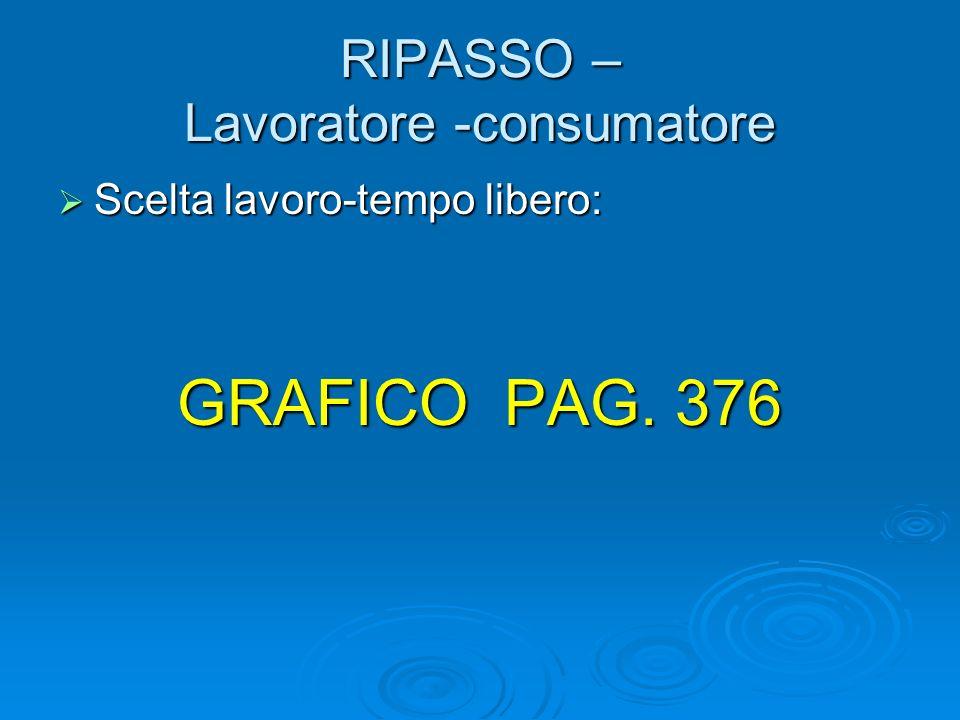 RIPASSO – Lavoratore -consumatore Scelta lavoro-tempo libero: Scelta lavoro-tempo libero: GRAFICO PAG. 376