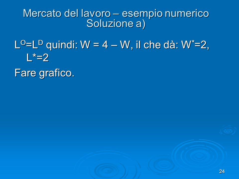 24 Mercato del lavoro – esempio numerico Soluzione a) L O =L D quindi: W = 4 – W, il che dà: W * =2, L*=2 Fare grafico.