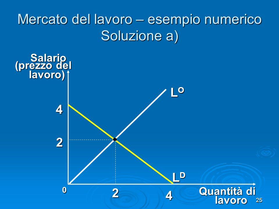 25 Mercato del lavoro – esempio numerico Soluzione a) 2 0 Quantità di 2 LOLOLOLO LDLDLDLD Salario (prezzo del lavoro) lavoro 4 4