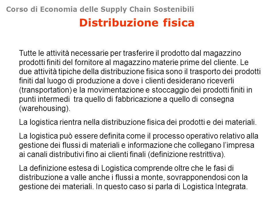 Corso di Economia delle Supply Chain Sostenibili Distribuzione fisica Tutte le attività necessarie per trasferire il prodotto dal magazzino prodotti finiti del fornitore al magazzino materie prime del cliente.