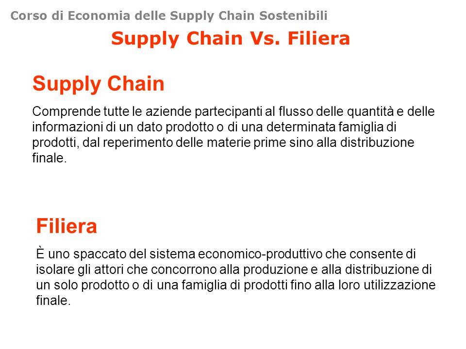 Corso di Economia delle Supply Chain Sostenibili Supply Chain Vs.