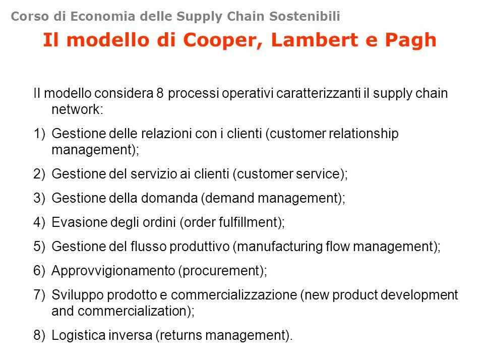Corso di Economia delle Supply Chain Sostenibili Il modello di Cooper, Lambert e Pagh Il modello considera 8 processi operativi caratterizzanti il supply chain network: 1)Gestione delle relazioni con i clienti (customer relationship management); 2)Gestione del servizio ai clienti (customer service); 3)Gestione della domanda (demand management); 4)Evasione degli ordini (order fulfillment); 5)Gestione del flusso produttivo (manufacturing flow management); 6)Approvvigionamento (procurement); 7)Sviluppo prodotto e commercializzazione (new product development and commercialization); 8)Logistica inversa (returns management).