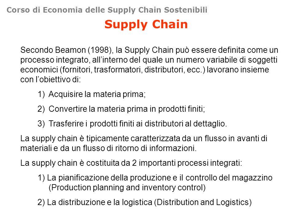 Corso di Economia delle Supply Chain Sostenibili Supply Chain Secondo Beamon (1998), la Supply Chain può essere definita come un processo integrato, allinterno del quale un numero variabile di soggetti economici (fornitori, trasformatori, distributori, ecc.) lavorano insieme con lobiettivo di: 1)Acquisire la materia prima; 2)Convertire la materia prima in prodotti finiti; 3)Trasferire i prodotti finiti ai distributori al dettaglio.