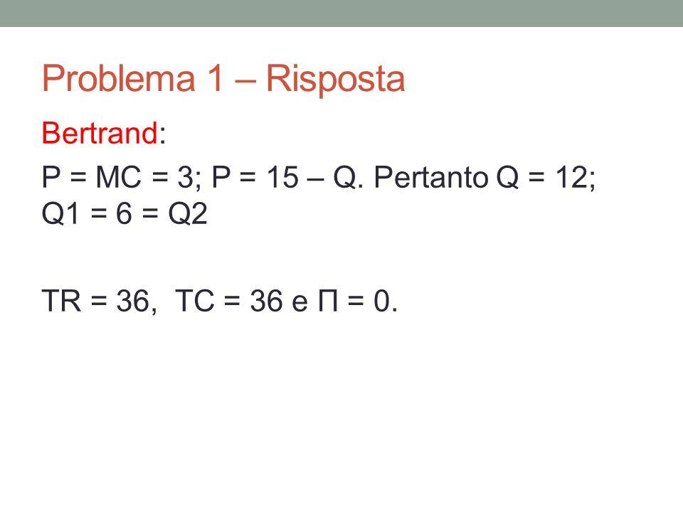 Problema 1 – Risposta Bertrand: P = MC = 3; P = 15 – Q. Pertanto Q = 12; Q1 = 6 = Q2 TR = 36, TC = 36 e Π = 0.
