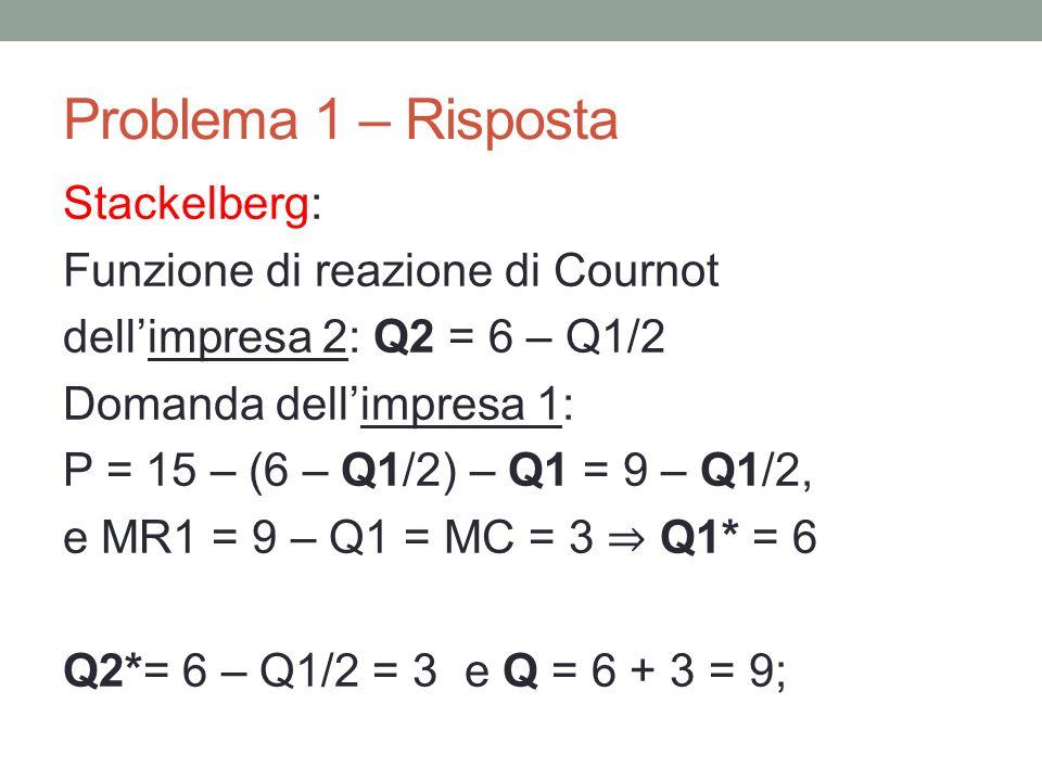 Problema 1 – Risposta Stackelberg: Funzione di reazione di Cournot dellimpresa 2: Q2 = 6 – Q1/2 Domanda dellimpresa 1: P = 15 – (6 – Q1/2) – Q1 = 9 –
