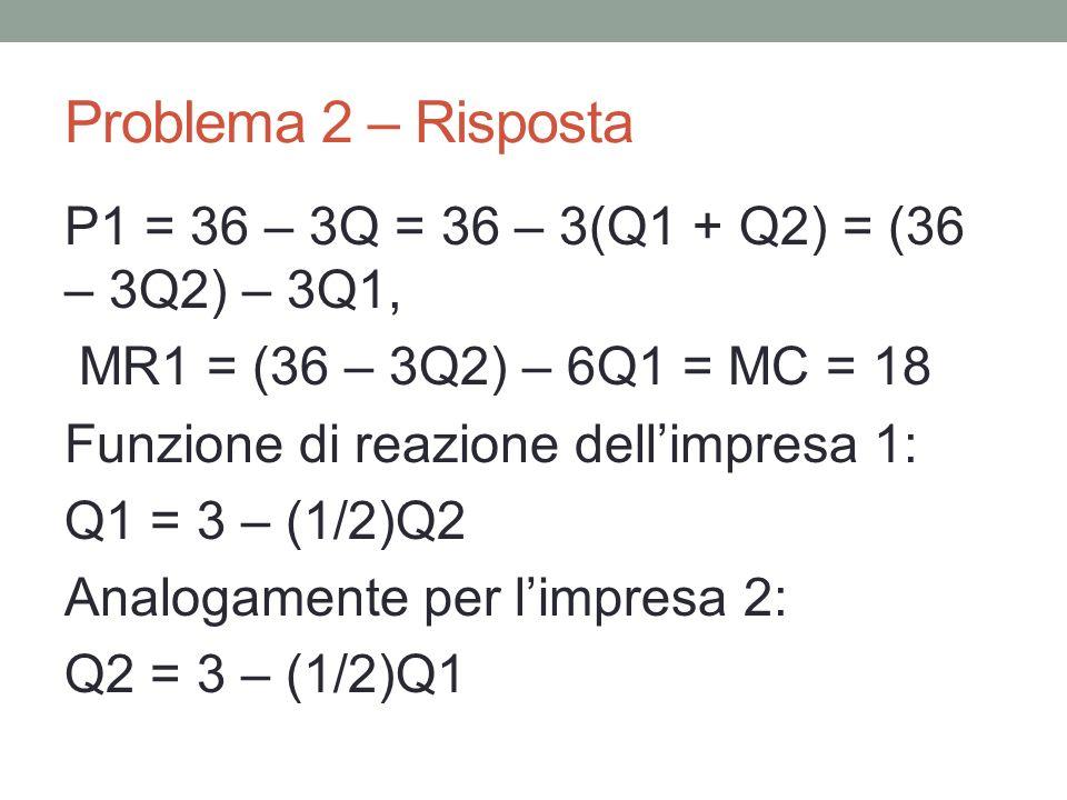 Problema 2 – Risposta P1 = 36 – 3Q = 36 – 3(Q1 + Q2) = (36 – 3Q2) – 3Q1, MR1 = (36 – 3Q2) – 6Q1 = MC = 18 Funzione di reazione dellimpresa 1: Q1 = 3 –