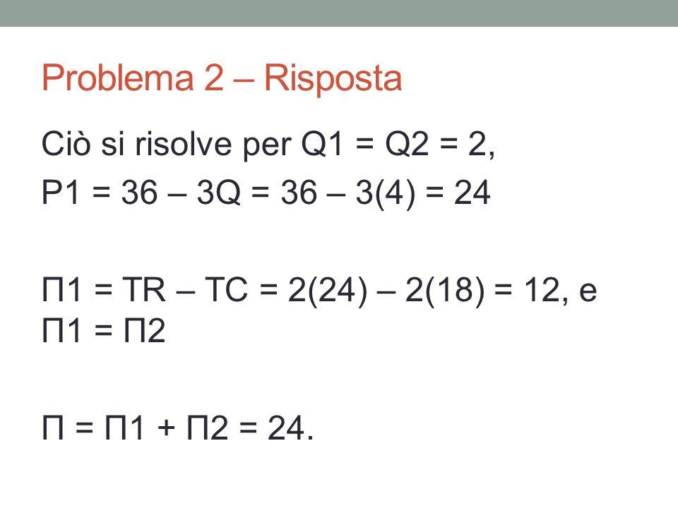 Problema 2 – Risposta Ciò si risolve per Q1 = Q2 = 2, P1 = 36 – 3Q = 36 – 3(4) = 24 Π1 = TR – TC = 2(24) – 2(18) = 12, e Π1 = Π2 Π = Π1 + Π2 = 24.