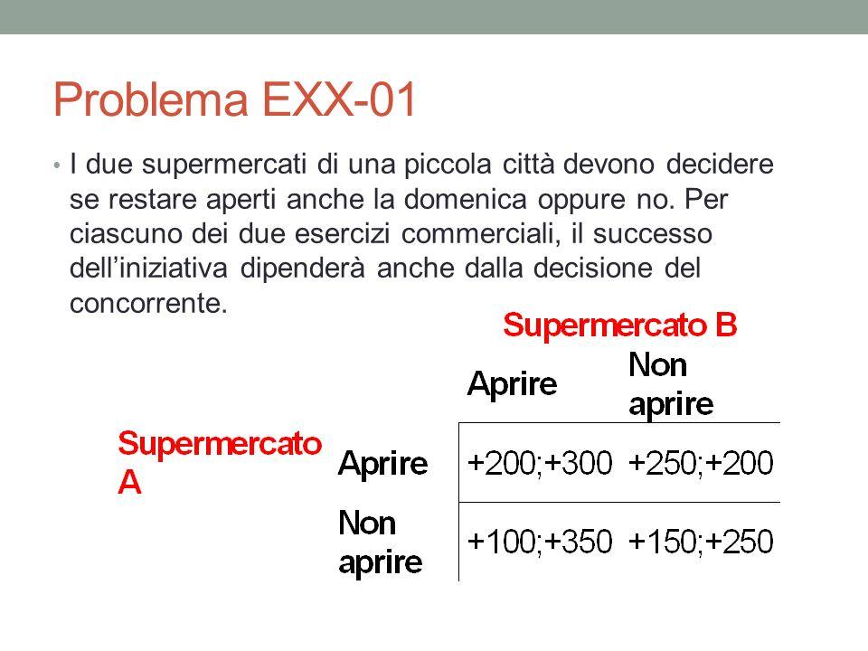 Problema EXX-01 I due supermercati di una piccola città devono decidere se restare aperti anche la domenica oppure no. Per ciascuno dei due esercizi c