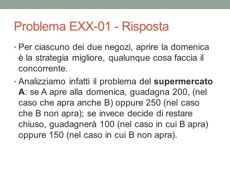Problema EXX-01 - Risposta Per ciascuno dei due negozi, aprire la domenica è la strategia migliore, qualunque cosa faccia il concorrente. Analizziamo