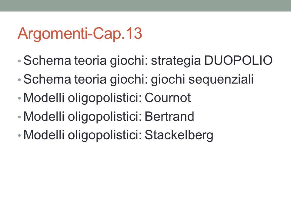 Argomenti-Cap.13 Schema teoria giochi: strategia DUOPOLIO Schema teoria giochi: giochi sequenziali Modelli oligopolistici: Cournot Modelli oligopolist