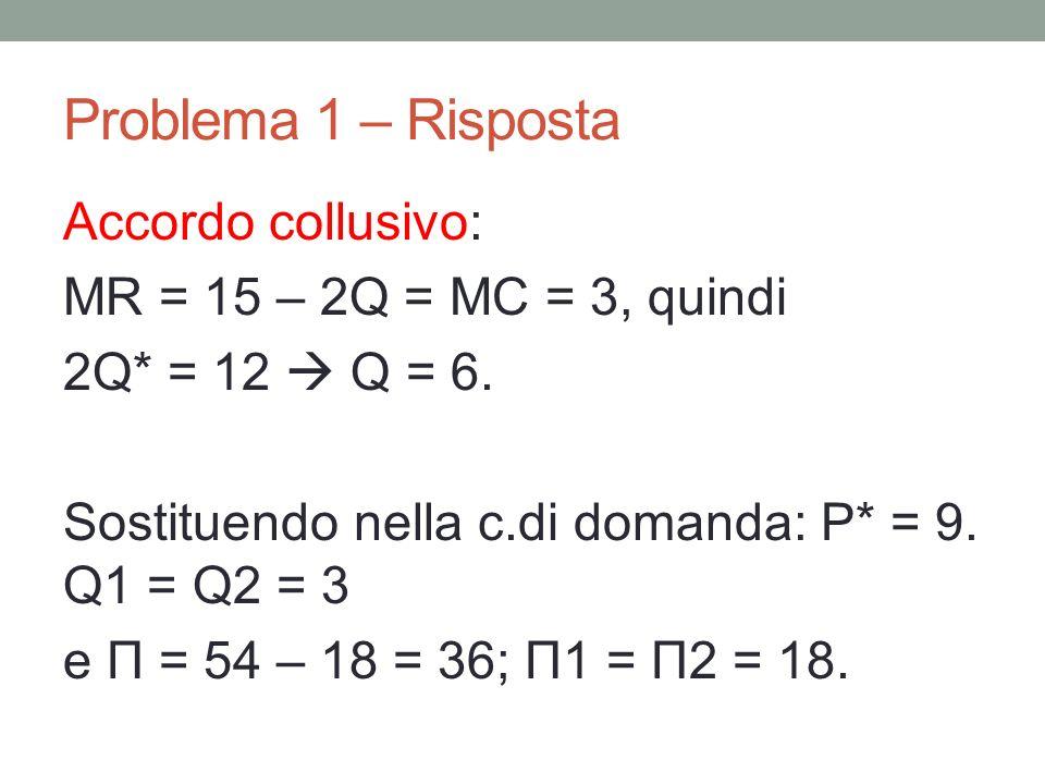 Problema 1 – Risposta Cournot: P1 = 15 – Q1 – Q2 = (15 – Q2) – Q1 MR1 = (15 – Q2) – 2Q1 = MC = 3 cioè 2Q1 = 12 – Q2.