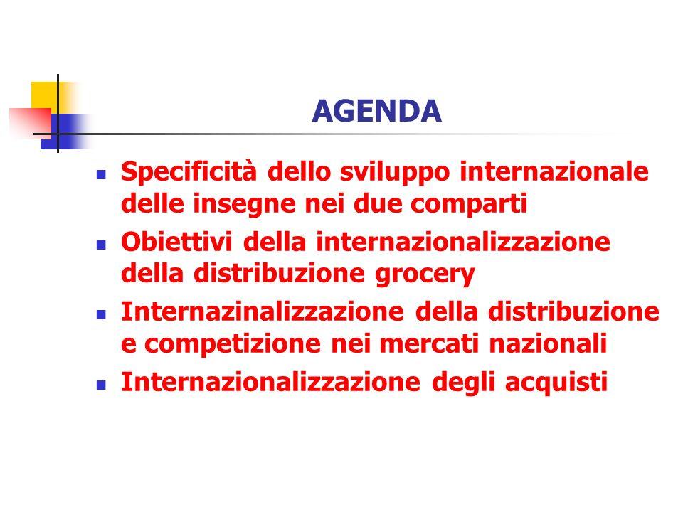 LE SPECIFICITA DELLO SVILUPPO INTERNAZIONALE DELLE INSEGNE NEI DUE COMPARTI L ORIENTAMENTO ALLO SVILUPPO ( T.1 ) :( T.1 ) GLOBALE, MONOFORMATO E MULTIDIREZIONALE NEI BENI PROBLEMATICI MULTINAZIONALE, MULTIFORMATO E MONODIREZIONE NEL GROCERY LA VELOCITA E LESTENSIONE DELLO SVILUPPO : ANCOR PRIMA DI AVER SATURATO IL MERCATO NAZIONALE E CON UNAMPIA ESTENSIONE NEI BENI PROBLEMATICI DOPO AVER SATURATO IL MERCATO NAZIONALE NEL GROCERY E IN MODO CONCENTRATO PER REALIZZARE UNA MASSA CRITICA IN CIASCUN PAESE LOGGETTO DELLO SVILUPPO : NEI BENI PROBLEMATICI, SI ESPORTA LIMPRESA INDUSTRIALE ( IDE ) E LA SUA CAPACITA DI VERTICAL BRANDING NEL GROCERY, SI ESPORTA LIMPRESA COMMERCIALE ( IDE ) E LE SUE CAPACITA DI INNOVAZIONE DELLA CATENA DISTRIBUTIVA DEL VALORE ( CONTESTO, CONTENUTO, INFRASTRUTTURA ) LA FORMA DELLINTERNAZIONALIZZAZIONE : NEI BENI PROBLEMATICI, PREVALE IL FRANCHISING NEL GROCERY, PREVALE LO SVILUPPO DIRETTO, CHE PUO ESSERE REALIZZATO SIA PER VIA INTERNA CHE ESTERNA