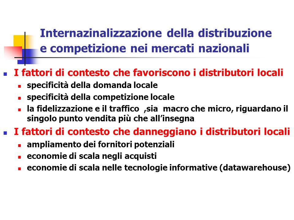 Internazionalizzazione degli acquisti LAntitrust non riconosce ancora lampliamento dei confini del mercato di acquisto ( Italia Distribuzione ) LINTERNAZIONALIZZAZIONE DELLA TRATTATIVA PUO AUMENTARE IL VALORE NEGOZIALE SE : LINTERNAZIONALIZZAZIONE DEGLI ACQUISTI SEGUE LINTERNAZIONALIZZAZIONE DELLE VENDITE ( T.