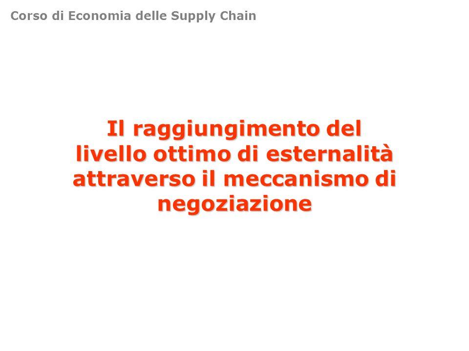 Il raggiungimento del livello ottimo di esternalità attraverso il meccanismo di negoziazione Corso di Economia delle Supply Chain