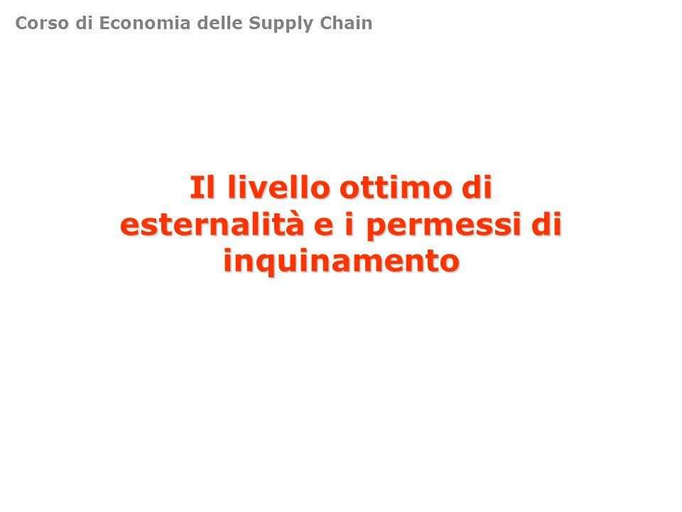 Il livello ottimo di esternalità e i permessi di inquinamento Corso di Economia delle Supply Chain