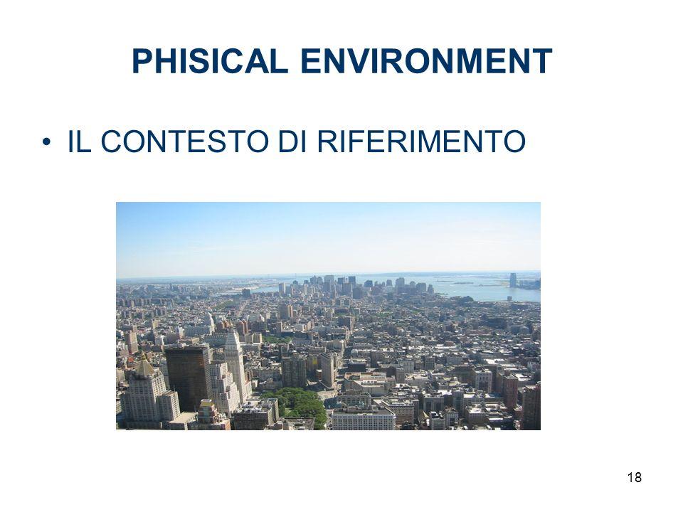 18 PHISICAL ENVIRONMENT IL CONTESTO DI RIFERIMENTO