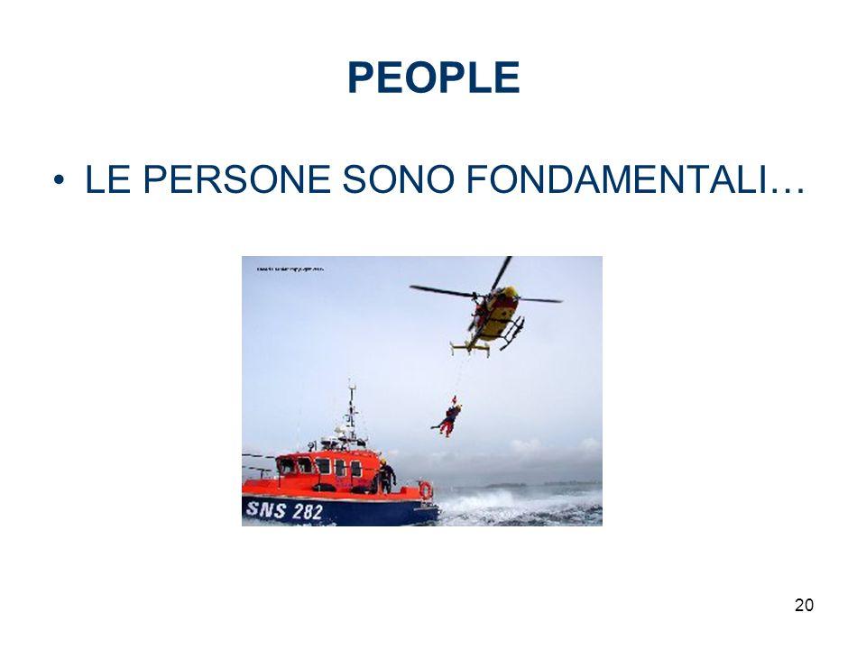 20 PEOPLE LE PERSONE SONO FONDAMENTALI…