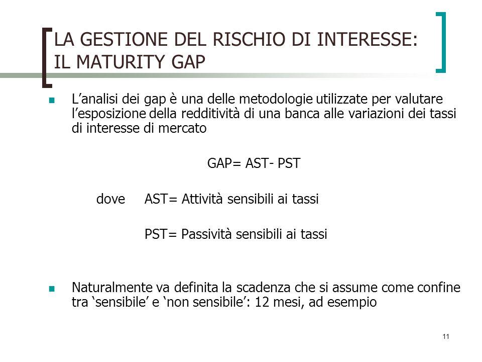 11 LA GESTIONE DEL RISCHIO DI INTERESSE: IL MATURITY GAP Lanalisi dei gap è una delle metodologie utilizzate per valutare lesposizione della redditivi