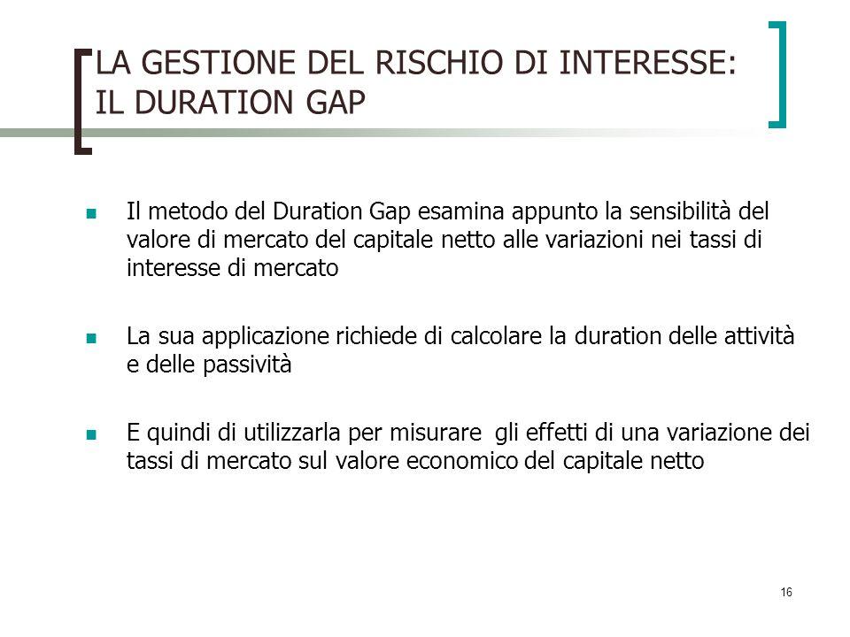 16 LA GESTIONE DEL RISCHIO DI INTERESSE: IL DURATION GAP Il metodo del Duration Gap esamina appunto la sensibilità del valore di mercato del capitale