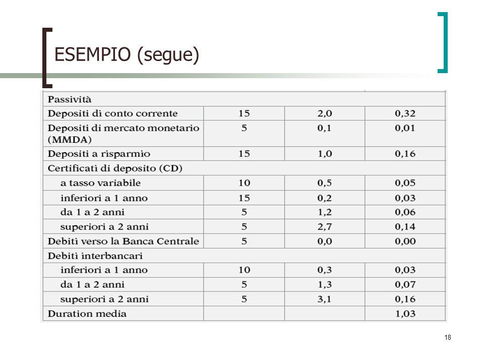 18 ESEMPIO (segue)