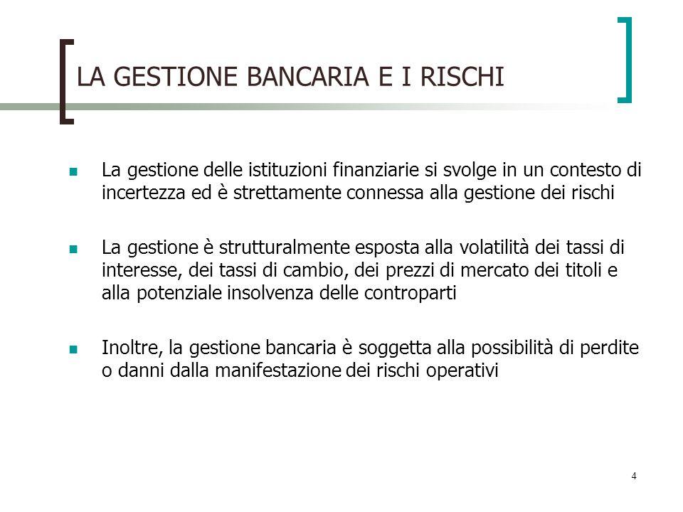 4 LA GESTIONE BANCARIA E I RISCHI La gestione delle istituzioni finanziarie si svolge in un contesto di incertezza ed è strettamente connessa alla ges