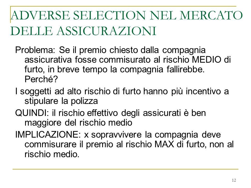 12 ADVERSE SELECTION NEL MERCATO DELLE ASSICURAZIONI Problema: Se il premio chiesto dalla compagnia assicurativa fosse commisurato al rischio MEDIO di