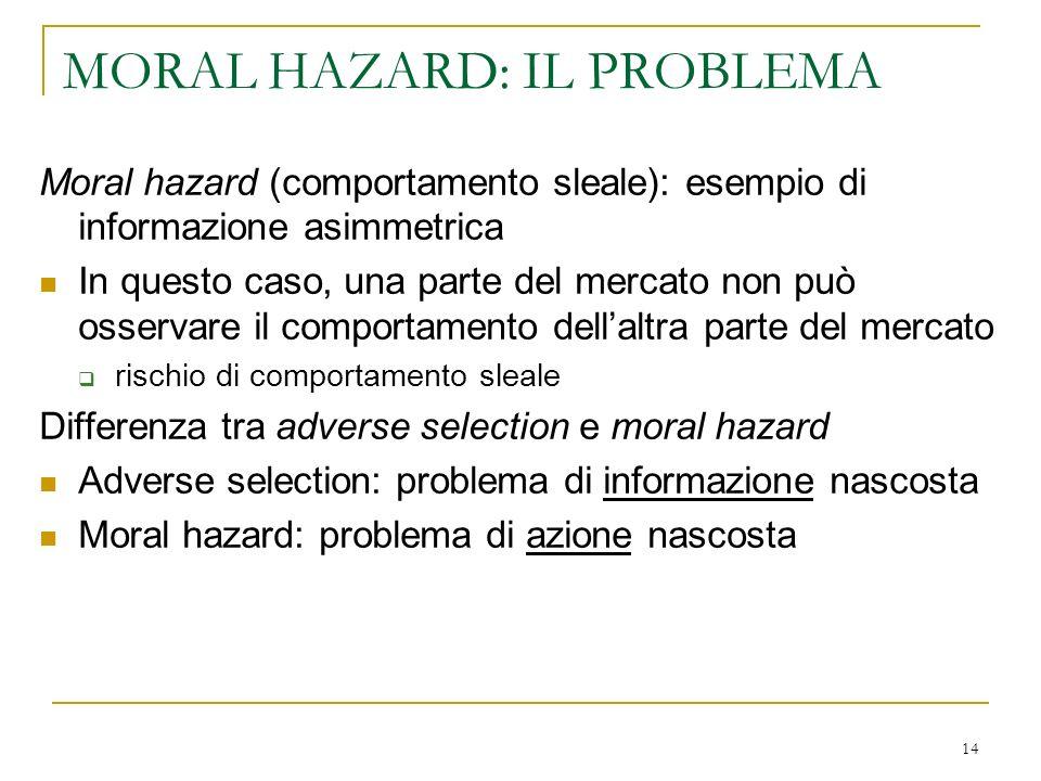 14 Moral hazard (comportamento sleale): esempio di informazione asimmetrica In questo caso, una parte del mercato non può osservare il comportamento d