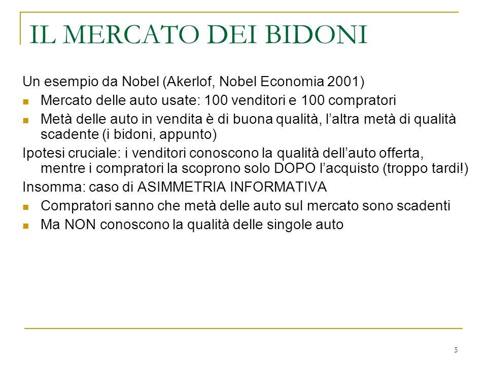 5 IL MERCATO DEI BIDONI Un esempio da Nobel (Akerlof, Nobel Economia 2001) Mercato delle auto usate: 100 venditori e 100 compratori Metà delle auto in