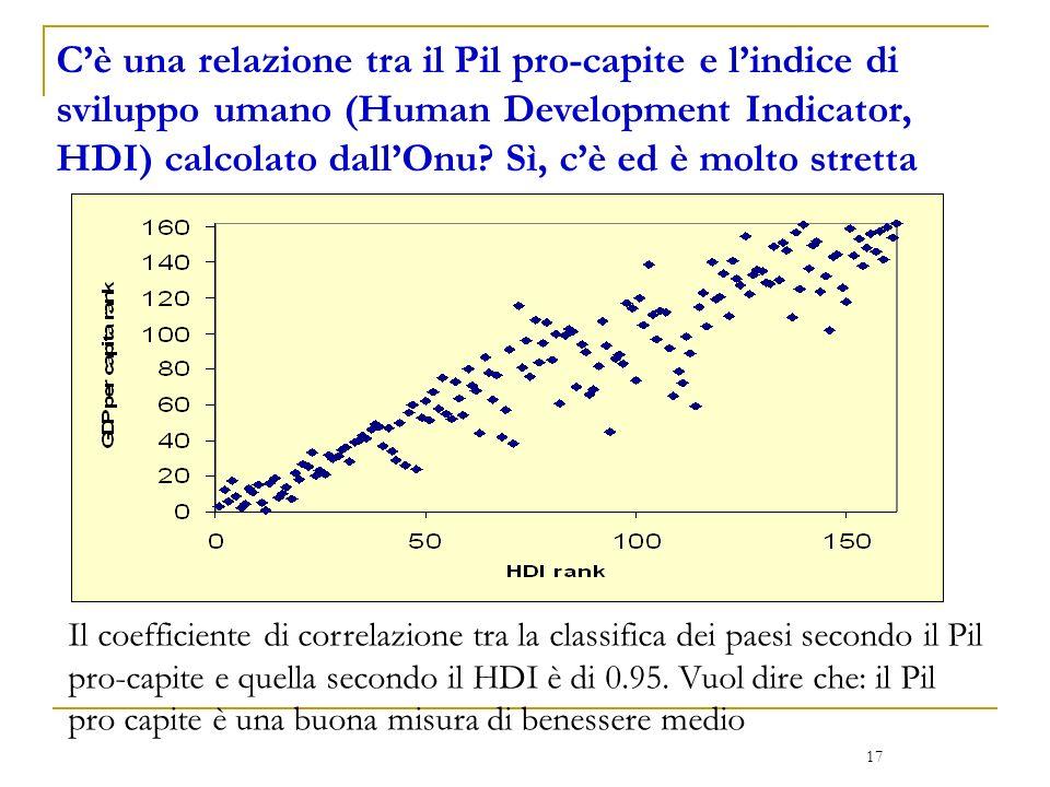 17 Cè una relazione tra il Pil pro-capite e lindice di sviluppo umano (Human Development Indicator, HDI) calcolato dallOnu? Sì, cè ed è molto stretta