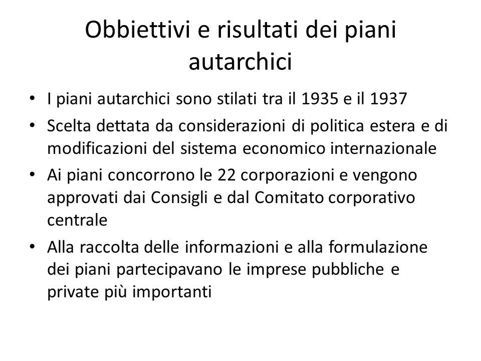 I piani autarchici sono stilati tra il 1935 e il 1937 Scelta dettata da considerazioni di politica estera e di modificazioni del sistema economico int