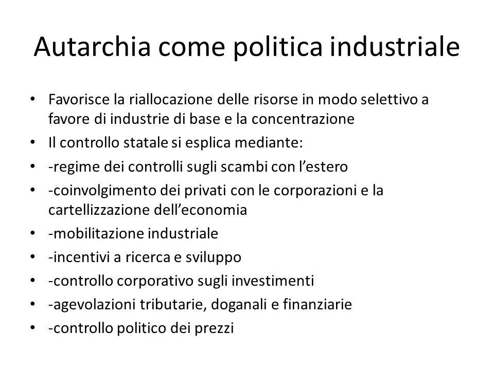 Autarchia come politica industriale Favorisce la riallocazione delle risorse in modo selettivo a favore di industrie di base e la concentrazione Il co