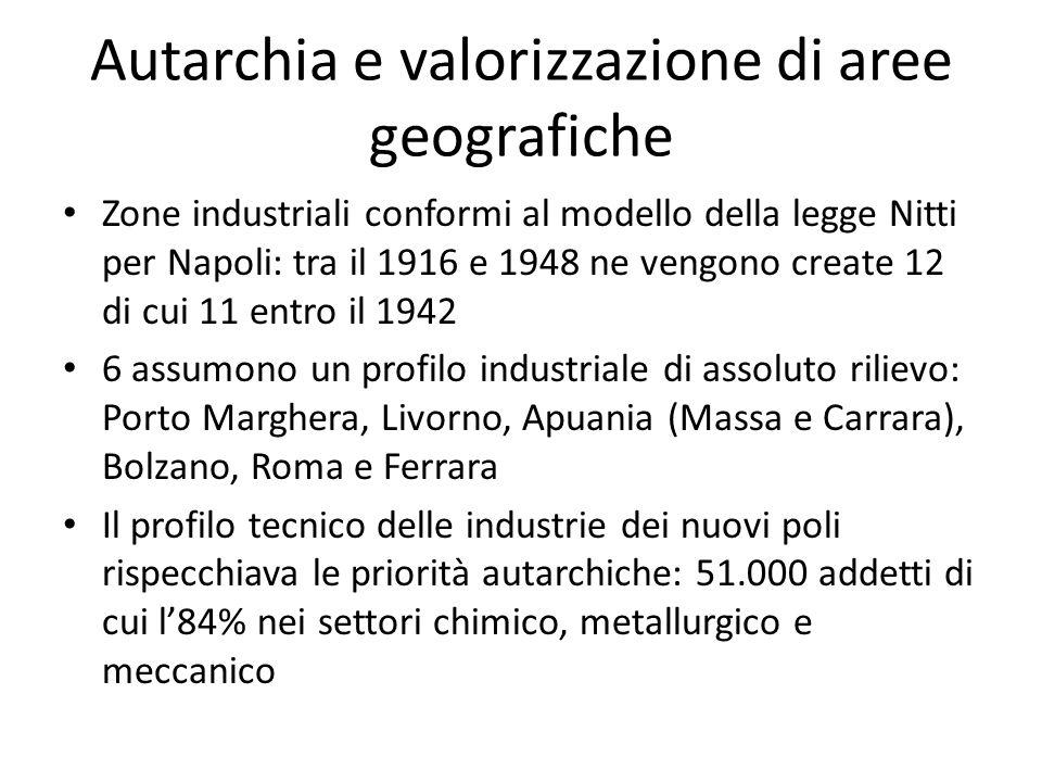 Autarchia e valorizzazione di aree geografiche Zone industriali conformi al modello della legge Nitti per Napoli: tra il 1916 e 1948 ne vengono create