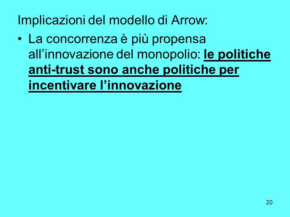 20 Implicazioni del modello di Arrow: La concorrenza è più propensa allinnovazione del monopolio: le politiche anti-trust sono anche politiche per incentivare linnovazione