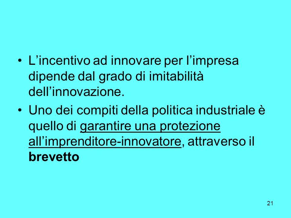 21 Lincentivo ad innovare per limpresa dipende dal grado di imitabilità dellinnovazione.
