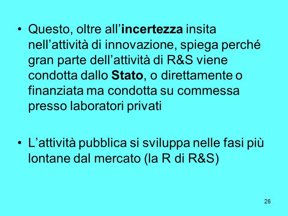 26 Questo, oltre allincertezza insita nellattività di innovazione, spiega perché gran parte dellattività di R&S viene condotta dallo Stato, o direttamente o finanziata ma condotta su commessa presso laboratori privati Lattività pubblica si sviluppa nelle fasi più lontane dal mercato (la R di R&S)