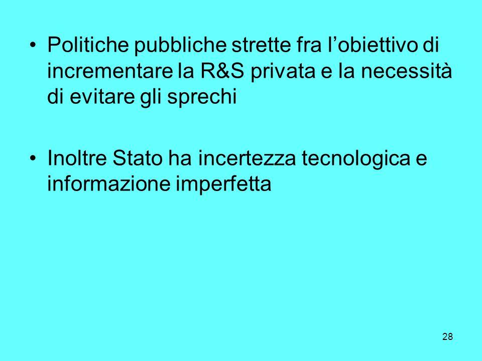 28 Politiche pubbliche strette fra lobiettivo di incrementare la R&S privata e la necessità di evitare gli sprechi Inoltre Stato ha incertezza tecnologica e informazione imperfetta