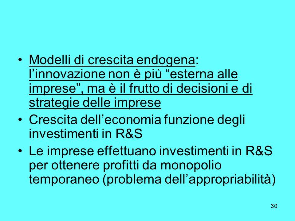 30 Modelli di crescita endogena: linnovazione non è più esterna alle imprese, ma è il frutto di decisioni e di strategie delle imprese Crescita delleconomia funzione degli investimenti in R&S Le imprese effettuano investimenti in R&S per ottenere profitti da monopolio temporaneo (problema dellappropriabilità)