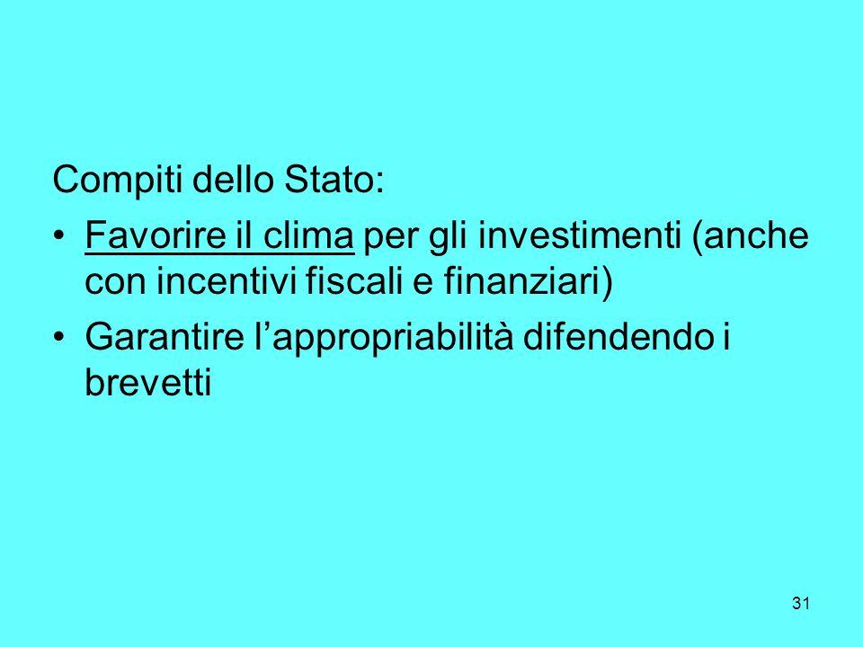 31 Compiti dello Stato: Favorire il clima per gli investimenti (anche con incentivi fiscali e finanziari) Garantire lappropriabilità difendendo i brevetti