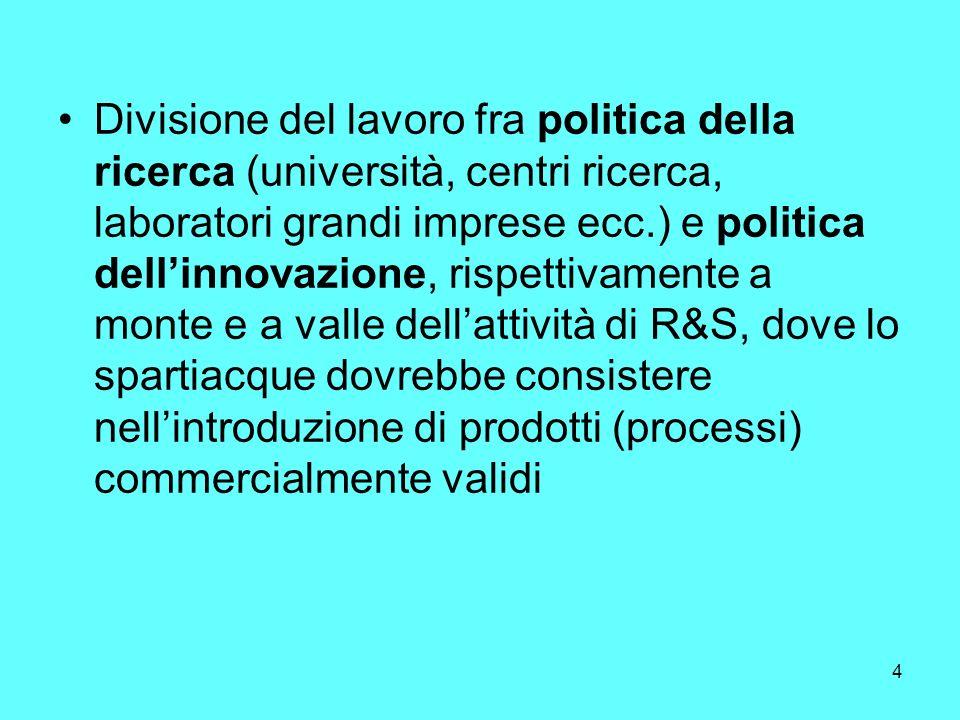 4 Divisione del lavoro fra politica della ricerca (università, centri ricerca, laboratori grandi imprese ecc.) e politica dellinnovazione, rispettivamente a monte e a valle dellattività di R&S, dove lo spartiacque dovrebbe consistere nellintroduzione di prodotti (processi) commercialmente validi
