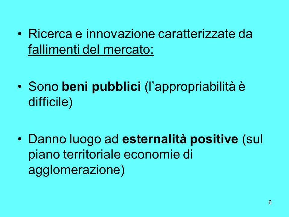 6 Ricerca e innovazione caratterizzate da fallimenti del mercato: Sono beni pubblici (lappropriabilità è difficile) Danno luogo ad esternalità positive (sul piano territoriale economie di agglomerazione)