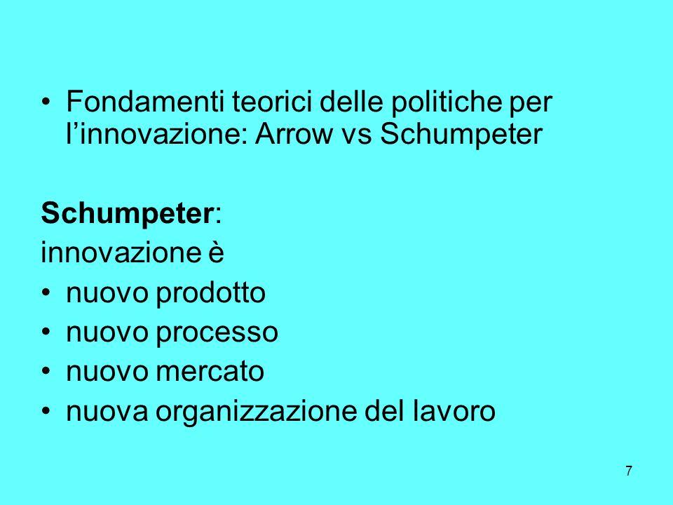 7 Fondamenti teorici delle politiche per linnovazione: Arrow vs Schumpeter Schumpeter: innovazione è nuovo prodotto nuovo processo nuovo mercato nuova organizzazione del lavoro