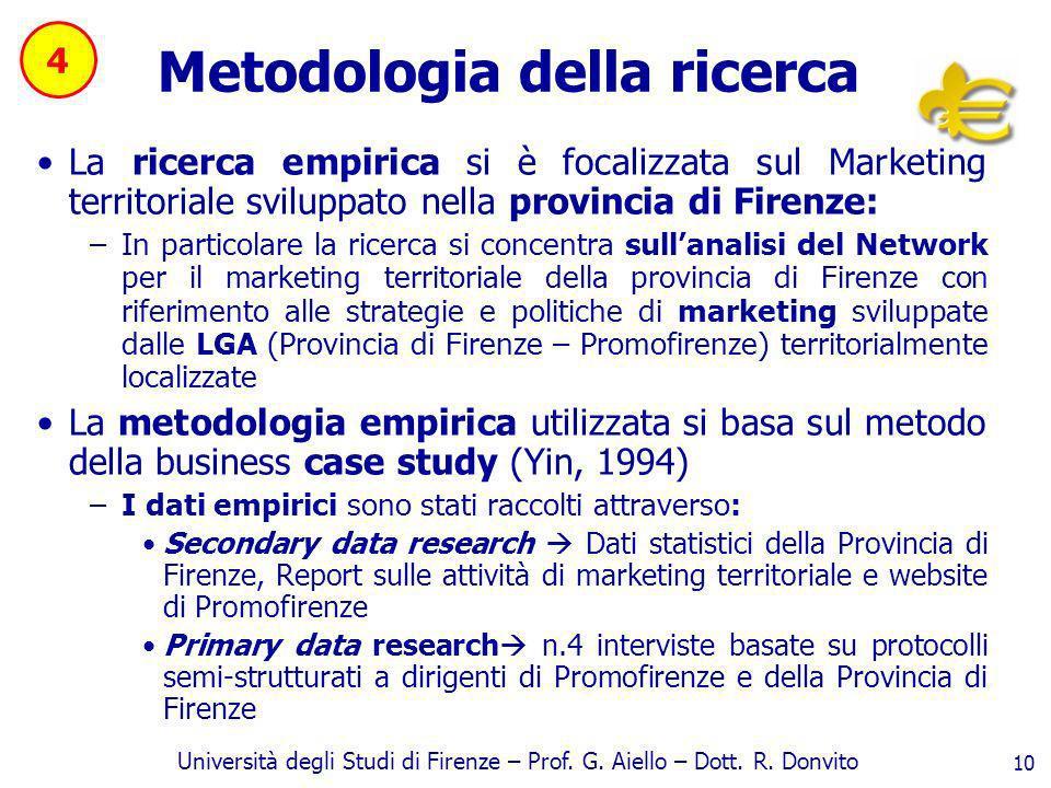 Università degli Studi di Firenze – Prof. G. Aiello – Dott. R. Donvito 10 Metodologia della ricerca La ricerca empirica si è focalizzata sul Marketing