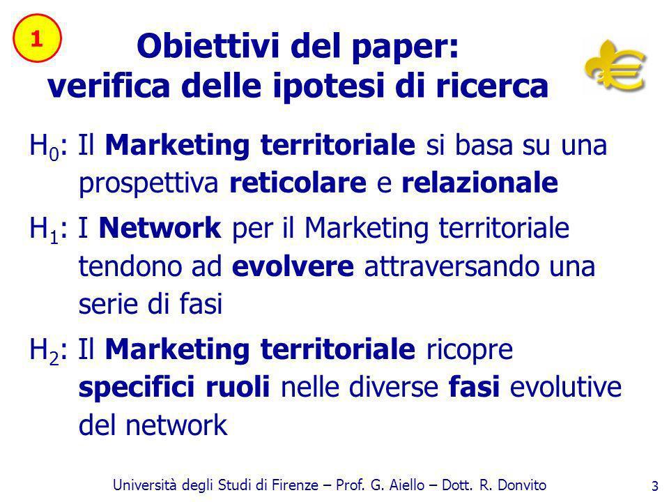 Università degli Studi di Firenze – Prof. G. Aiello – Dott. R. Donvito 3 Obiettivi del paper: verifica delle ipotesi di ricerca H 0 : Il Marketing ter