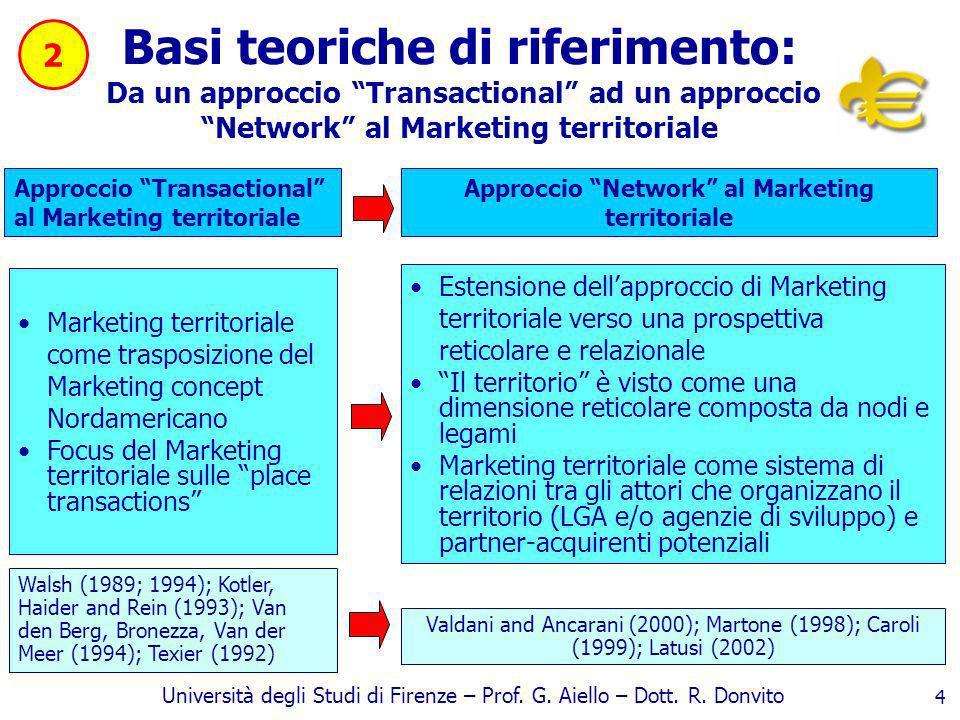 Università degli Studi di Firenze – Prof. G. Aiello – Dott. R. Donvito 4 Basi teoriche di riferimento: Da un approccio Transactional ad un approccio N