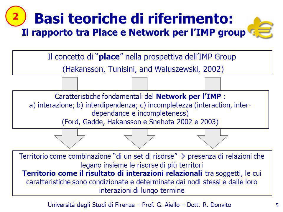 Università degli Studi di Firenze – Prof. G. Aiello – Dott. R. Donvito 5 Basi teoriche di riferimento: Il rapporto tra Place e Network per lIMP group