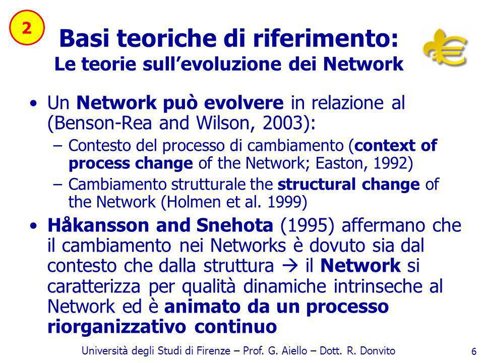 Università degli Studi di Firenze – Prof. G. Aiello – Dott. R. Donvito 6 Basi teoriche di riferimento: Le teorie sullevoluzione dei Network Un Network