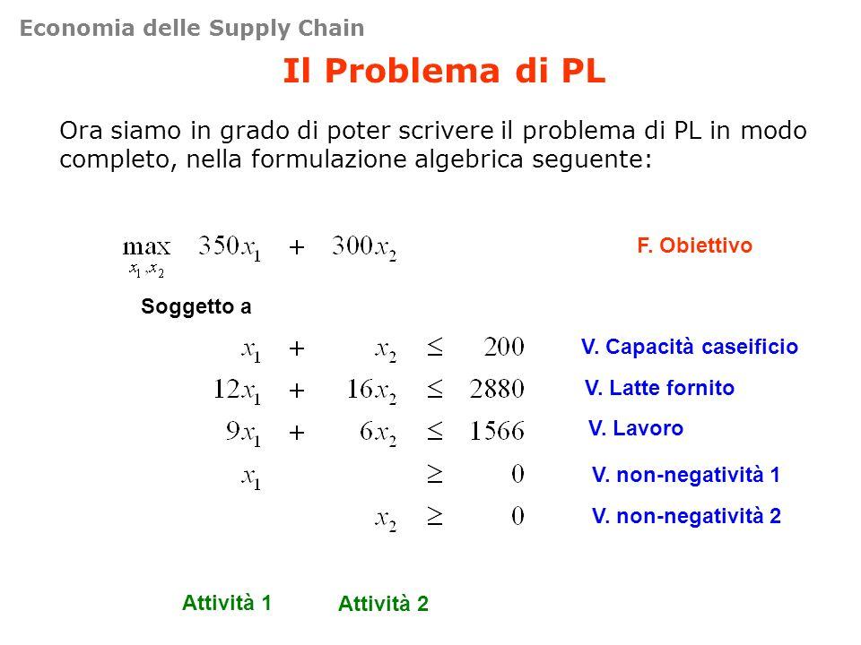 Il Problema di PL Ora siamo in grado di poter scrivere il problema di PL in modo completo, nella formulazione algebrica seguente: Soggetto a F. Obiett