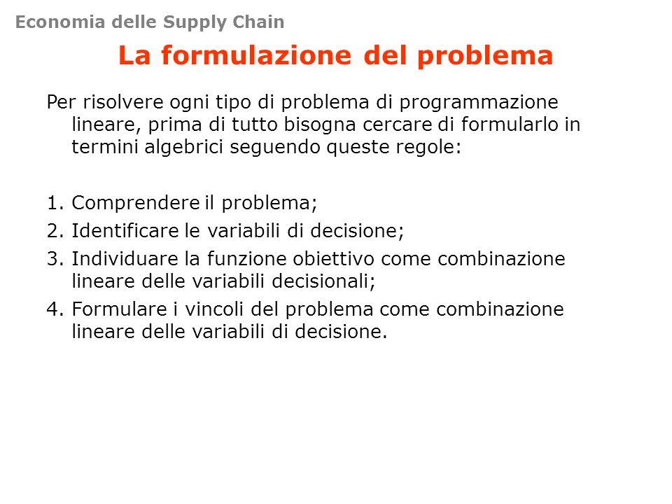 La formulazione del problema Per risolvere ogni tipo di problema di programmazione lineare, prima di tutto bisogna cercare di formularlo in termini al