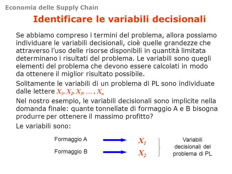 Identificare le variabili decisionali Se abbiamo compreso i termini del problema, allora possiamo individuare le variabili decisionali, cioè quelle gr