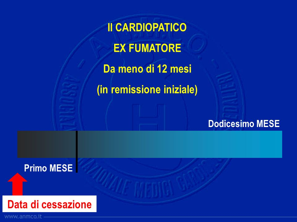 Il CARDIOPATICO EX FUMATORE Da meno di 12 mesi (in remissione iniziale) Primo MESE Dodicesimo MESE Data di cessazione